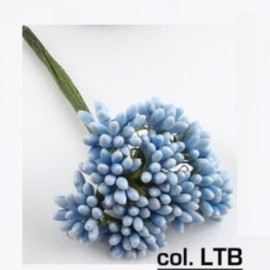 BERRY GOCCIA LUCIDO 144PZ LIGHT BLUE